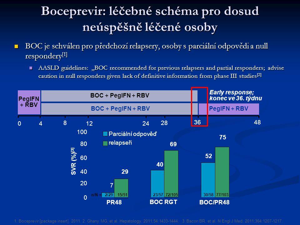 1. Boceprevir [package insert]. 2011. 2. Ghany MG, et al.
