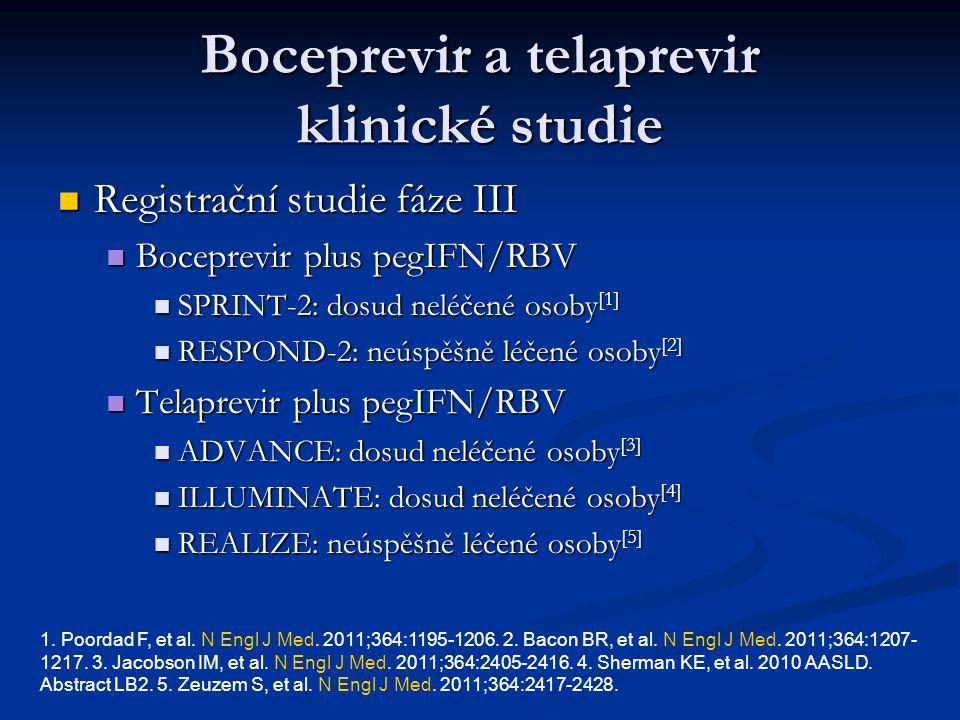 38–44 17 – 21 Dosud neléčení pacienti 63–75 59 – 66 Neúspěšně léčení pacienti ADVANCE/ SPRINT-2 1,2 RESPOND-2/ REALIZE 3,4 ADVANCE/SPRINT-2/ ILLUMINATE 1,5 RESPOND-2/ REALIZE 3,4 SVR ve studiích s BOC a TVR SVR (%) 0 20 40 60 80 100 TrojkombinaceSOC SVR (%) 0 20 40 60 80 100 Trojkombinace SOC Poordad F, et al.: Boceprevir for untreated chronic HCV genotype 1 infection.