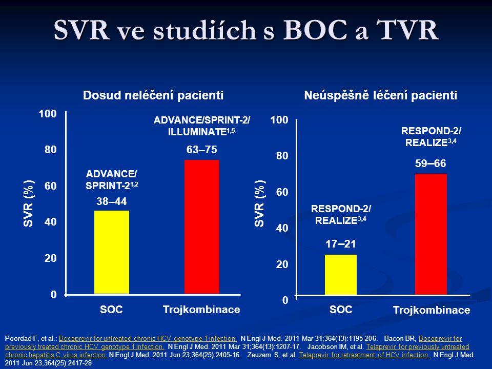 1.Boceprevir [package insert]. 2011. 2. Ghany MG, et al.
