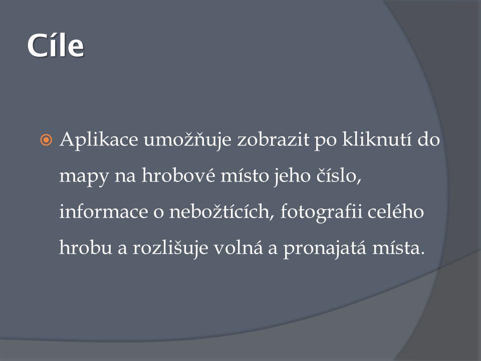 Cíle  Aplikace umožňuje zobrazit po kliknutí do mapy na hrobové místo jeho číslo, informace o nebožtících, fotografii celého hrobu a rozlišuje volná