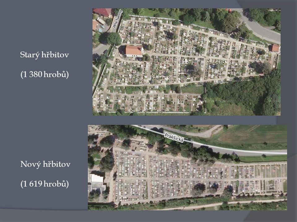 Starý hřbitov (1 380 hrobů) Nový hřbitov (1 619 hrobů)