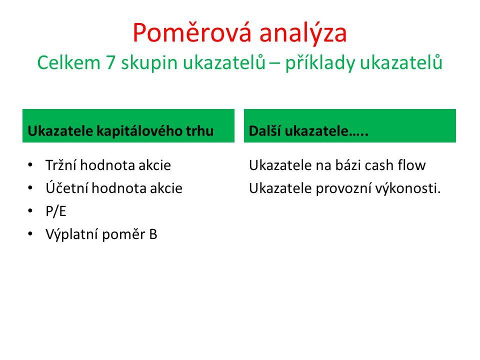 Poměrová analýza Celkem 7 skupin ukazatelů – příklady ukazatelů Ukazatele kapitálového trhu Tržní hodnota akcie Účetní hodnota akcie P/E Výplatní pomě