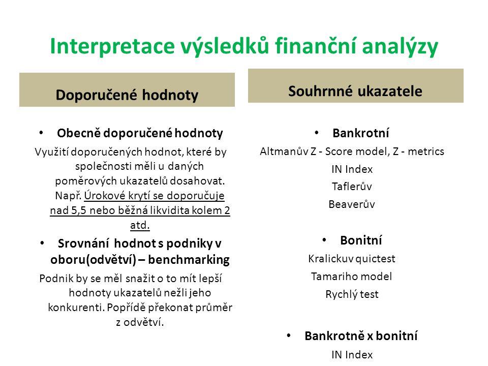 Interpretace výsledků finanční analýzy Doporučené hodnoty Obecně doporučené hodnoty Využití doporučených hodnot, které by společnosti měli u daných po