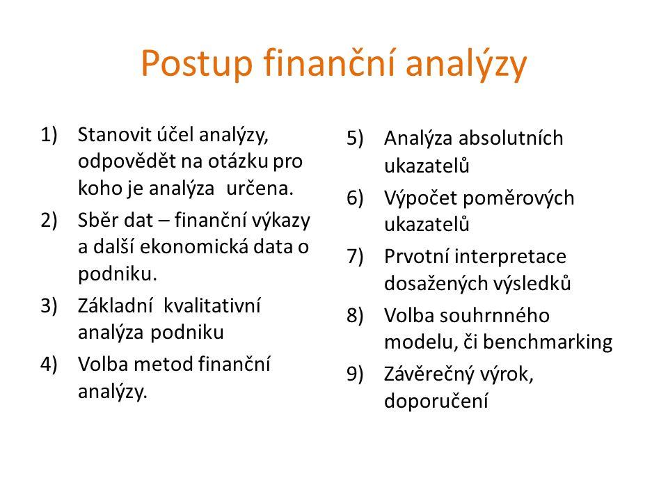 Postup finanční analýzy 1)Stanovit účel analýzy, odpovědět na otázku pro koho je analýza určena. 2)Sběr dat – finanční výkazy a další ekonomická data