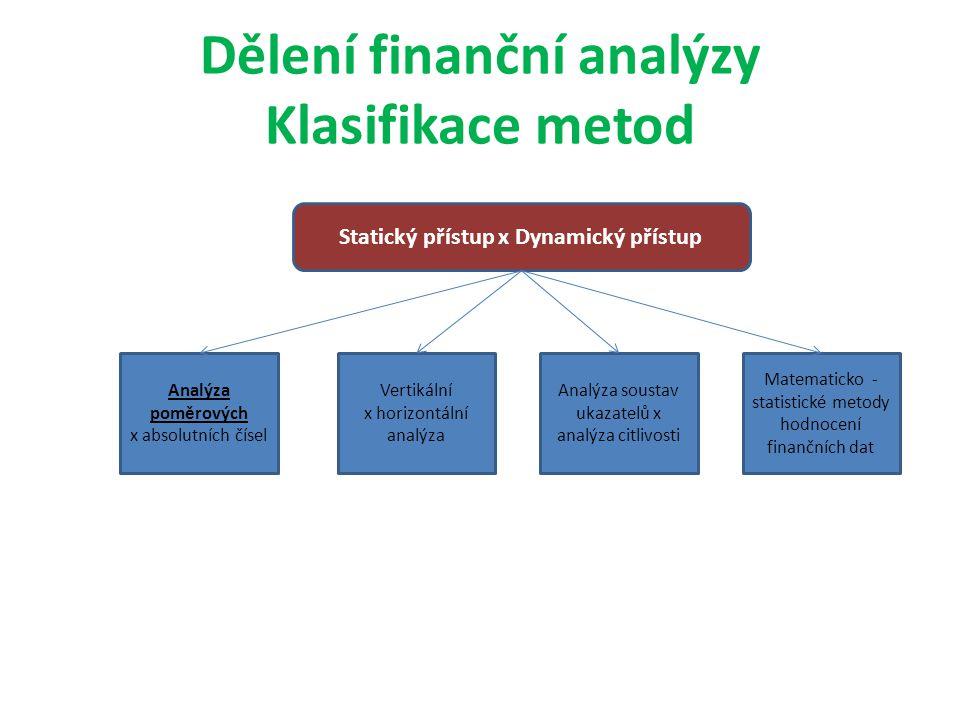 Dělení finanční analýzy Klasifikace metod Analýza poměrových x absolutních čísel Vertikální x horizontální analýza Matematicko - statistické metody ho