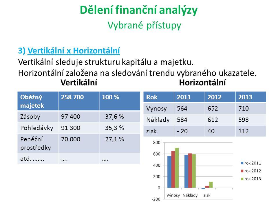 Dělení finanční analýzy Vybrané přístupy 3) Vertikální x Horizontální Vertikální sleduje strukturu kapitálu a majetku. Horizontální založena na sledov