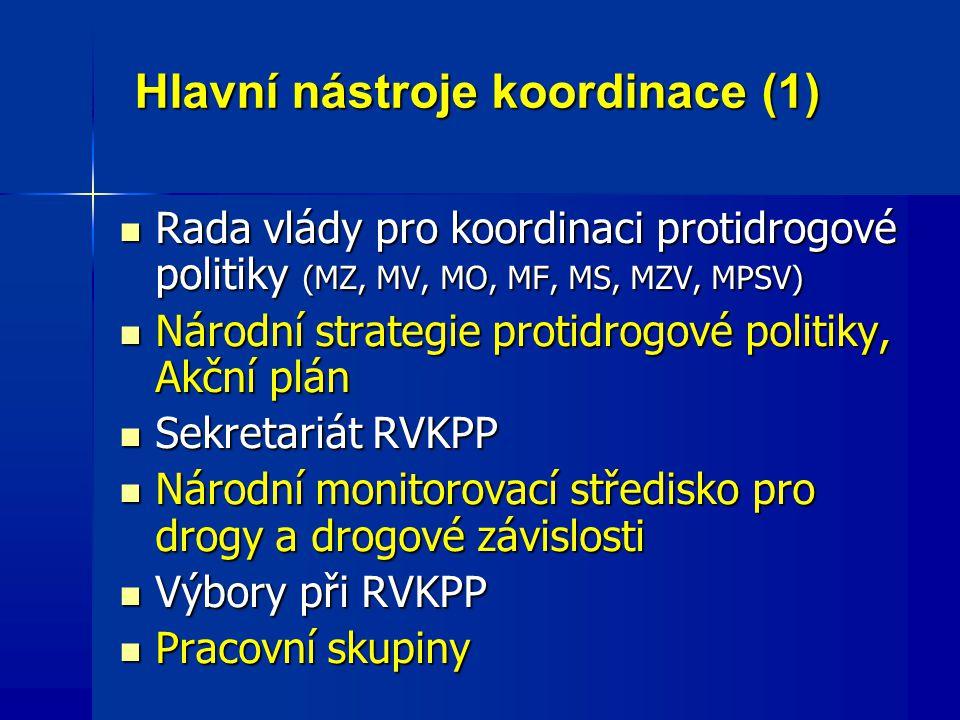Hlavní nástroje koordinace (1) Rada vlády pro koordinaci protidrogové politiky (MZ, MV, MO, MF, MS, MZV, MPSV) Rada vlády pro koordinaci protidrogové politiky (MZ, MV, MO, MF, MS, MZV, MPSV) Národní strategie protidrogové politiky, Akční plán Národní strategie protidrogové politiky, Akční plán Sekretariát RVKPP Sekretariát RVKPP Národní monitorovací středisko pro drogy a drogové závislosti Národní monitorovací středisko pro drogy a drogové závislosti Výbory při RVKPP Výbory při RVKPP Pracovní skupiny Pracovní skupiny