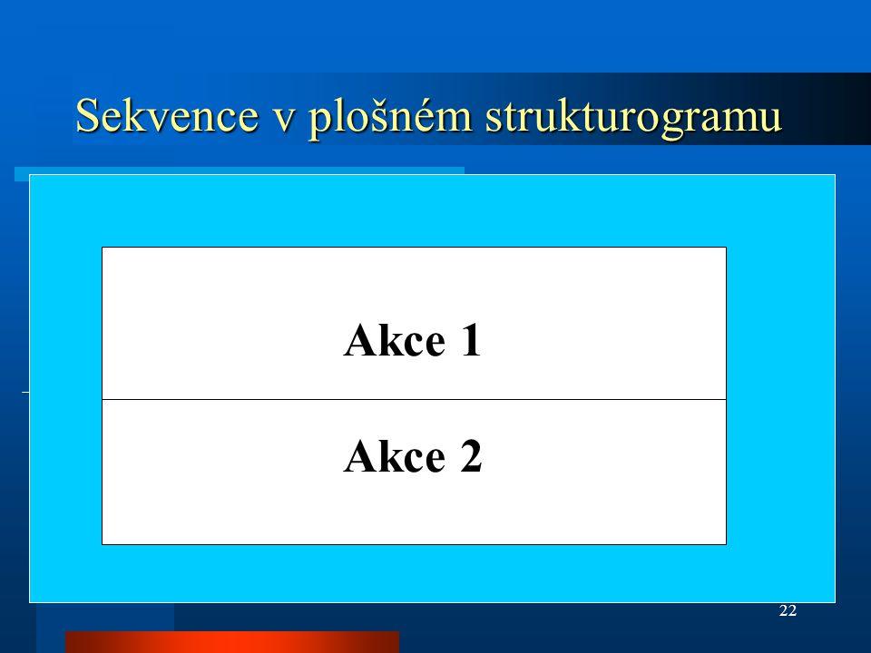 22 Sekvence v plošném strukturogramu Akce 1 Akce 2