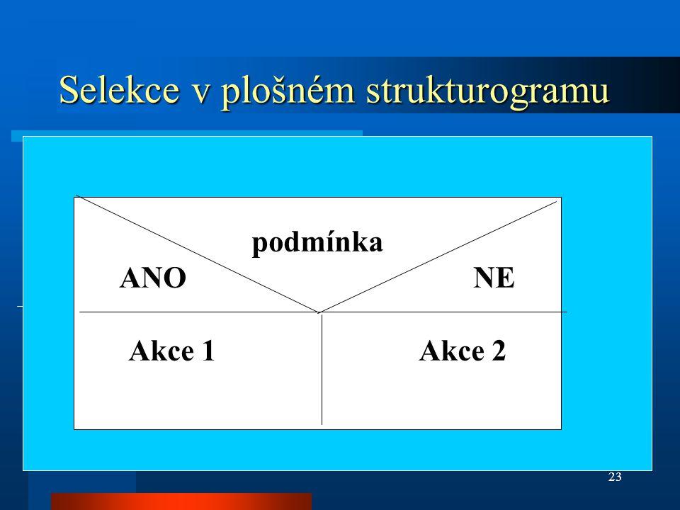 23 Selekce v plošném strukturogramu podmínka ANO NE Akce 1 Akce 2