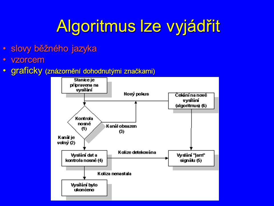 Algoritmus lze vyjádřit slovy běžného jazyka slovy běžného jazyka vzorcem vzorcem graficky graficky příkazy programovacího jazyka (chceme-li algoritmus sdělit svému počítači) příkazy programovacího jazyka (chceme-li algoritmus sdělit svému počítači)