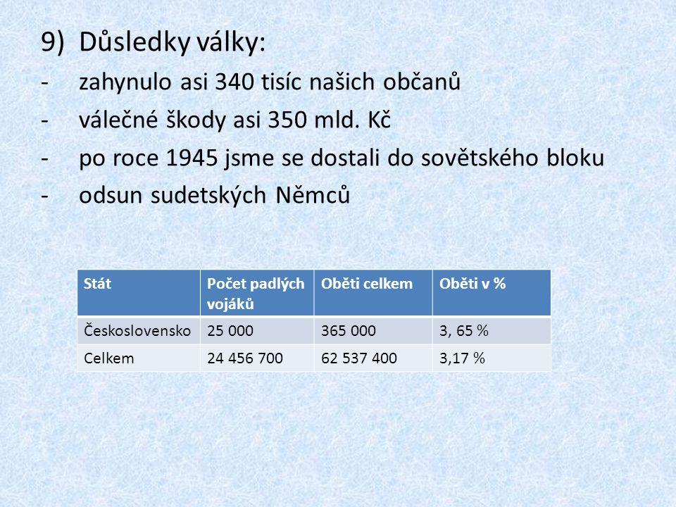 9)Důsledky války: -zahynulo asi 340 tisíc našich občanů -válečné škody asi 350 mld. Kč -po roce 1945 jsme se dostali do sovětského bloku -odsun sudets