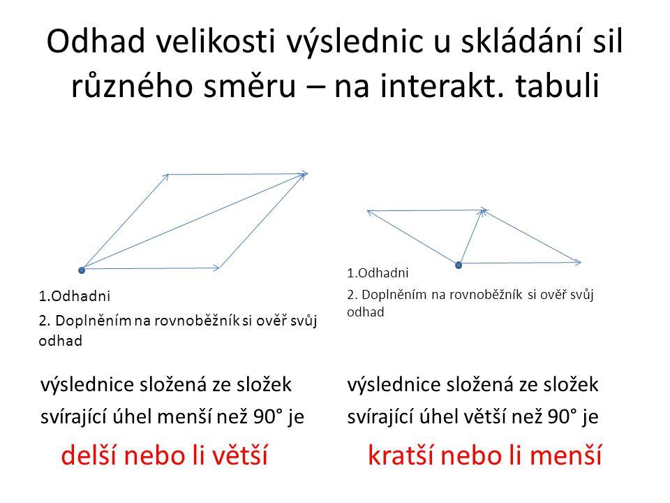 Odhad velikosti výslednic u skládání sil různého směru – na interakt.