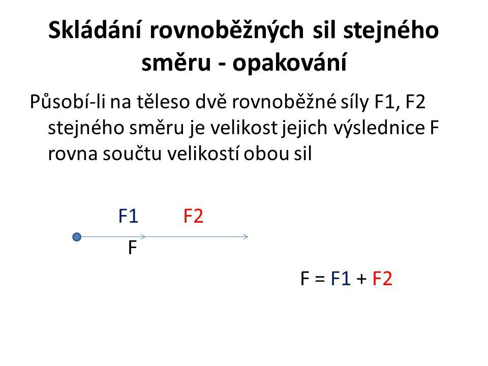 Skládání rovnoběžných sil stejného směru - opakování Působí-li na těleso dvě rovnoběžné síly F1, F2 stejného směru je velikost jejich výslednice F rovna součtu velikostí obou sil F1 F2 F F = F1 + F2