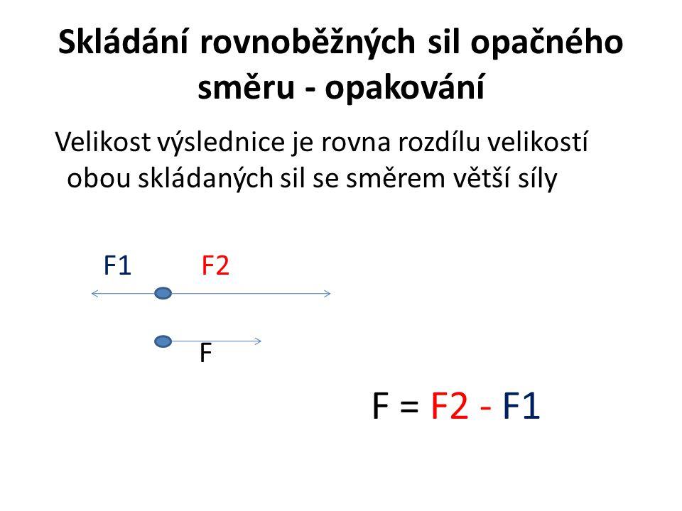 Skládání rovnoběžných sil opačného směru - opakování Velikost výslednice je rovna rozdílu velikostí obou skládaných sil se směrem větší síly F1 F2 F F = F2 - F1
