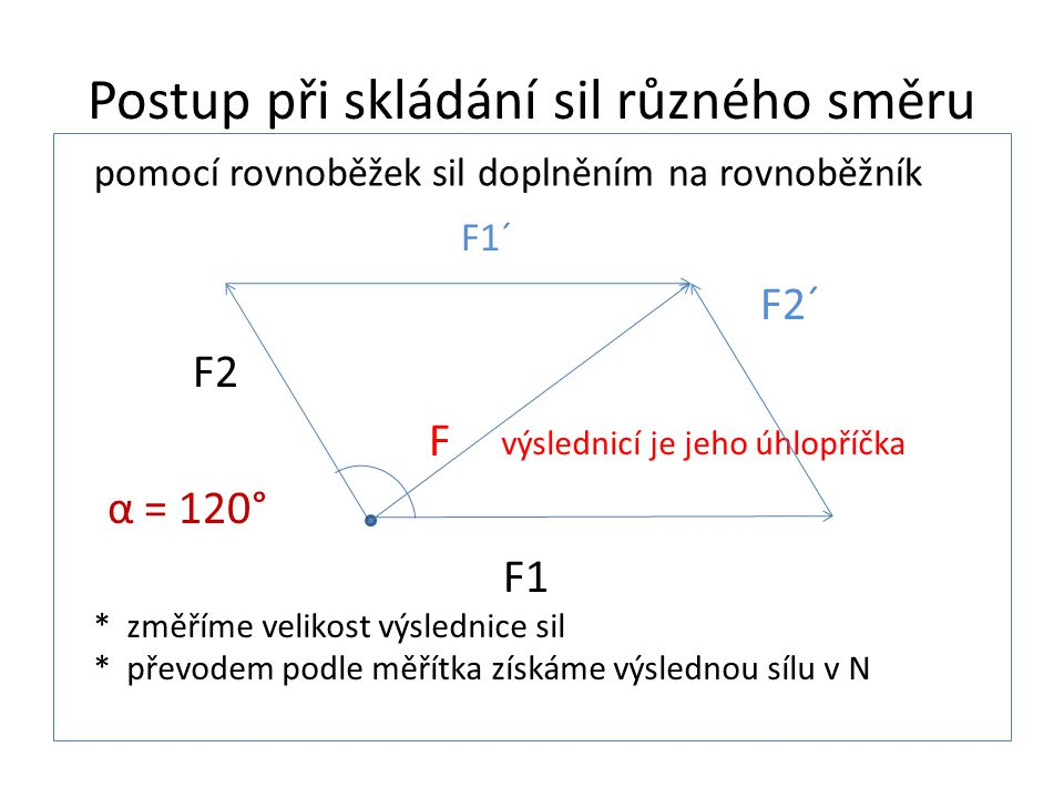 Postup při skládání sil různého směru F1´ F2´ F2 F α = 120° F1 pomocí rovnoběžek sil doplněním na rovnoběžník výslednicí je jeho úhlopříčka * změříme velikost výslednice sil * převodem podle měřítka získáme výslednou sílu v N