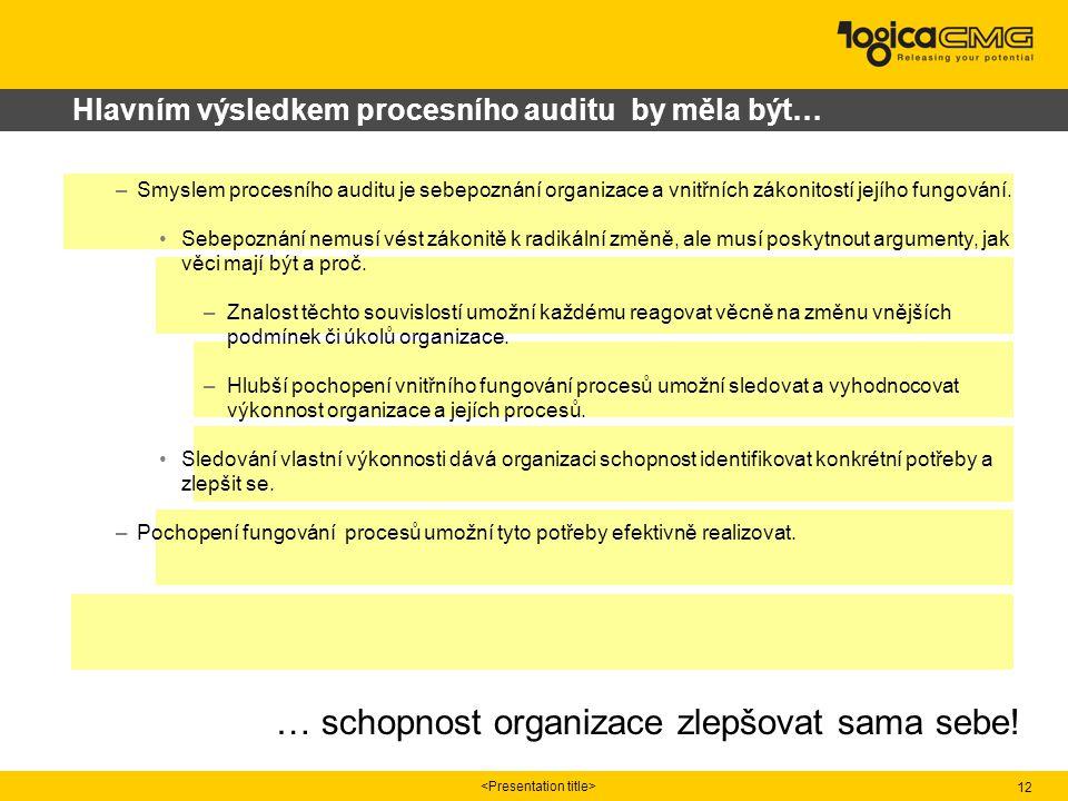 12 Hlavním výsledkem procesního auditu by měla být… –Smyslem procesního auditu je sebepoznání organizace a vnitřních zákonitostí jejího fungování. Seb