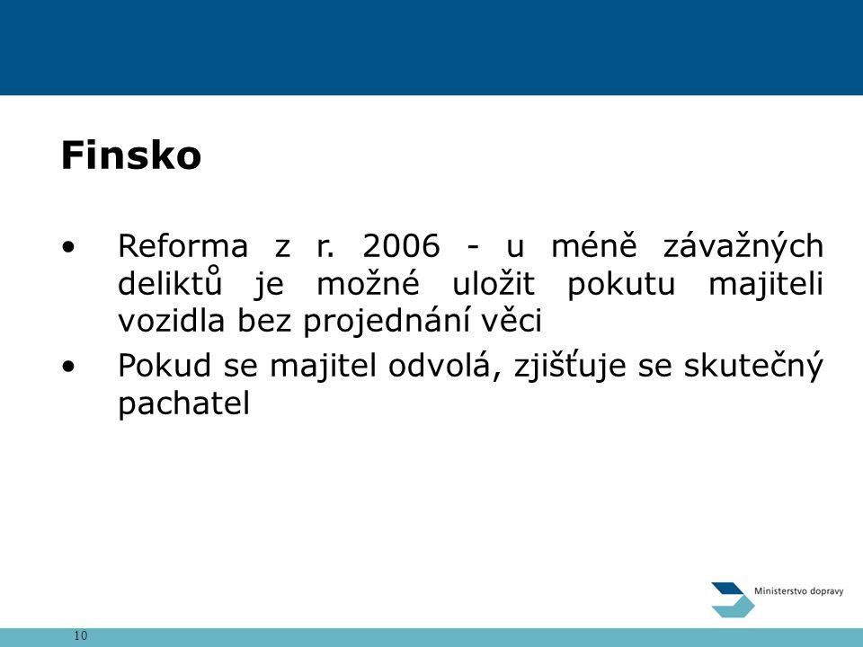 10 Finsko Reforma z r.