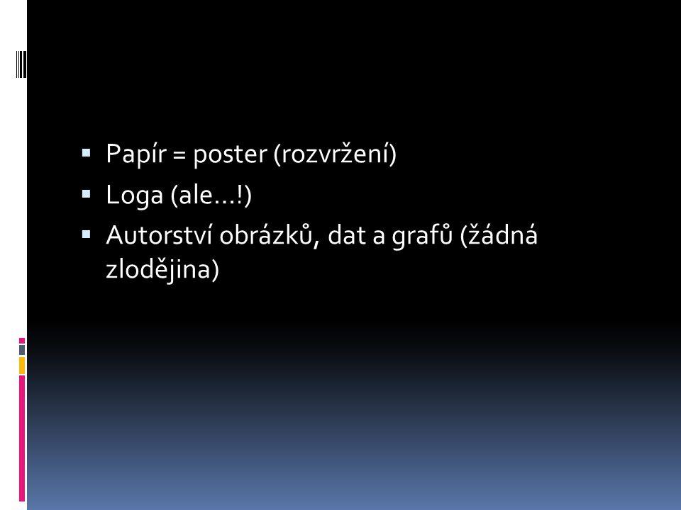  Papír = poster (rozvržení)  Loga (ale…!)  Autorství obrázků, dat a grafů (žádná zlodějina)