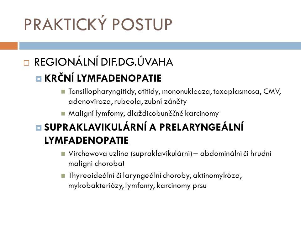 PRAKTICKÝ POSTUP  REGIONÁLNÍ DIF.DG.ÚVAHA  KRČNÍ LYMFADENOPATIE Tonsillopharyngitidy, otitidy, mononukleoza, toxoplasmosa, CMV, adenoviroza, rubeola, zubní záněty Maligní lymfomy, dlaždicobuněčné karcinomy  SUPRAKLAVIKULÁRNÍ A PRELARYNGEÁLNÍ LYMFADENOPATIE Virchowova uzlina (supraklavikulární) – abdominální či hrudní maligní choroba.