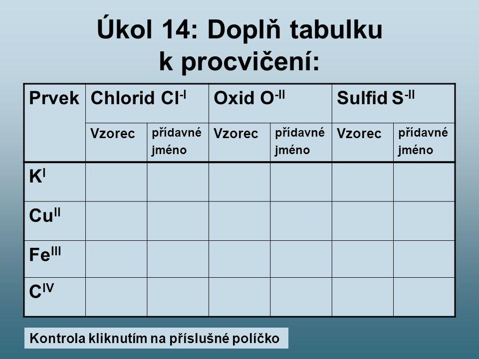Úkol 14: Doplň tabulku k procvičení: PrvekChlorid Cl -I Oxid O -II Sulfid S -II Vzorec přídavné jméno Vzorec přídavné jméno Vzorec přídavné jméno KIKI