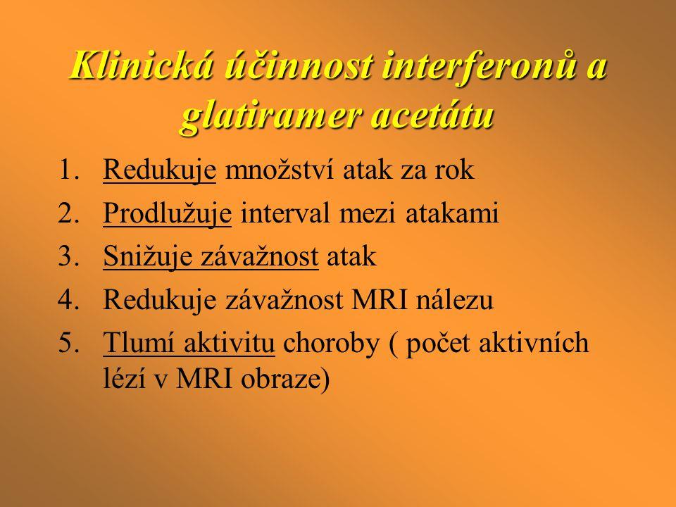 Klinická účinnost interferonů a glatiramer acetátu 1.Redukuje množství atak za rok 2.Prodlužuje interval mezi atakami 3.Snižuje závažnost atak 4.Reduk