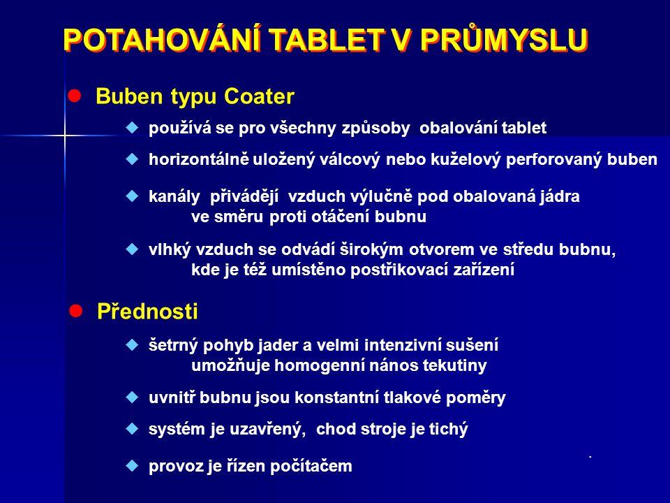 POTAHOVÁNÍ TABLET V PRŮMYSLU POTAHOVÁNÍ TABLET V PRŮMYSLU Buben typu Coater  používá se pro všechny způsoby obalování tablet  horizontálně uložený v