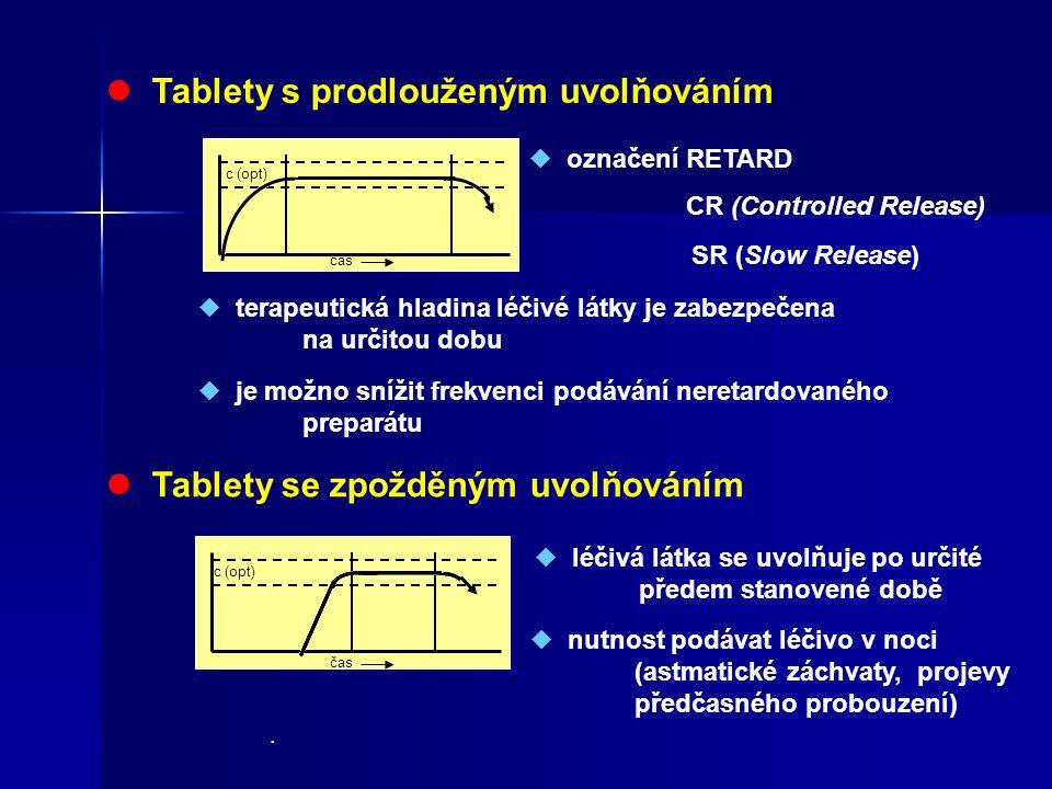 čas c (opt) Tablety s prodlouženým uvolňováním  terapeutická hladina léčivé látky je zabezpečena na určitou dobu  je možno snížit frekvenci podávání