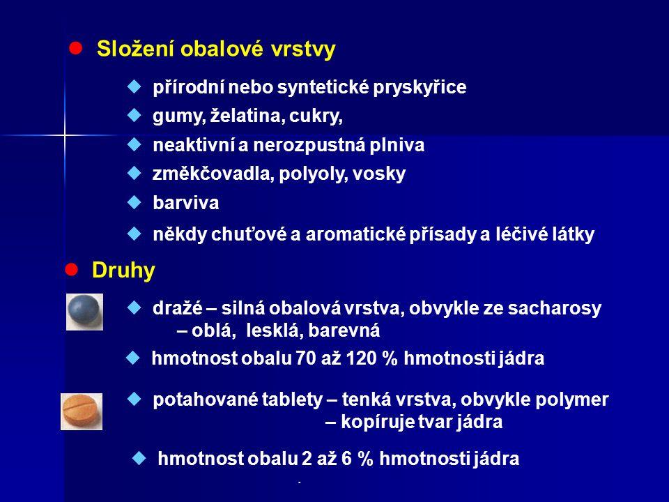  přírodní nebo syntetické pryskyřice  gumy, želatina, cukry,  neaktivní a nerozpustná plniva Složení obalové vrstvy  změkčovadla, polyoly, vosky 