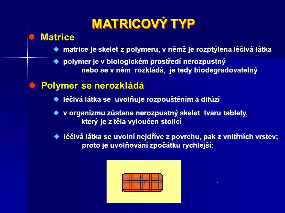 MATRICOVÝ TYP MATRICOVÝ TYP. Matrice  matrice je skelet z polymeru, v němž je rozptýlena léčivá látka  polymer je v biologickém prostředí nerozpustn