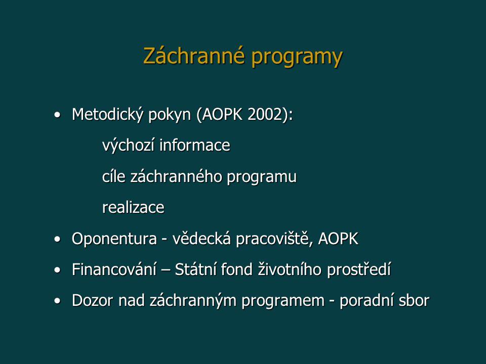 Záchranné programy Metodický pokyn (AOPK 2002):Metodický pokyn (AOPK 2002): výchozí informace cíle záchranného programu realizace Oponentura - vědecká pracoviště, AOPKOponentura - vědecká pracoviště, AOPK Financování – Státní fond životního prostředíFinancování – Státní fond životního prostředí Dozor nad záchranným programem - poradní sborDozor nad záchranným programem - poradní sbor