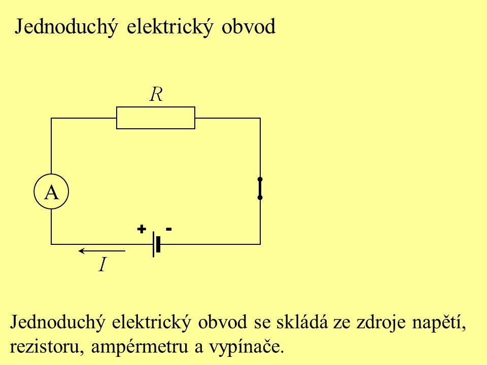 Jednoduchý elektrický obvod Jednoduchý elektrický obvod se skládá ze zdroje napětí, rezistoru, ampérmetru a vypínače. + - A