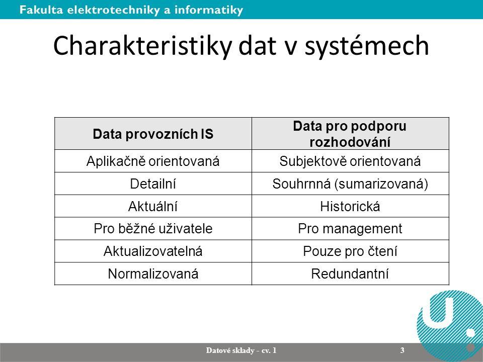 Charakteristiky dat v systémech Data provozních IS Data pro podporu rozhodování Aplikačně orientovanáSubjektově orientovaná DetailníSouhrnná (sumarizovaná) AktuálníHistorická Pro běžné uživatelePro management AktualizovatelnáPouze pro čtení NormalizovanáRedundantní Datové sklady - cv.