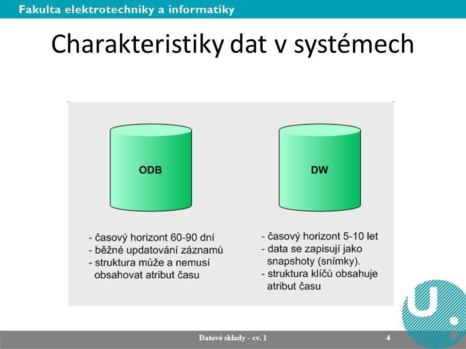 Charakteristiky dat v systémech Datové sklady - cv. 1 4