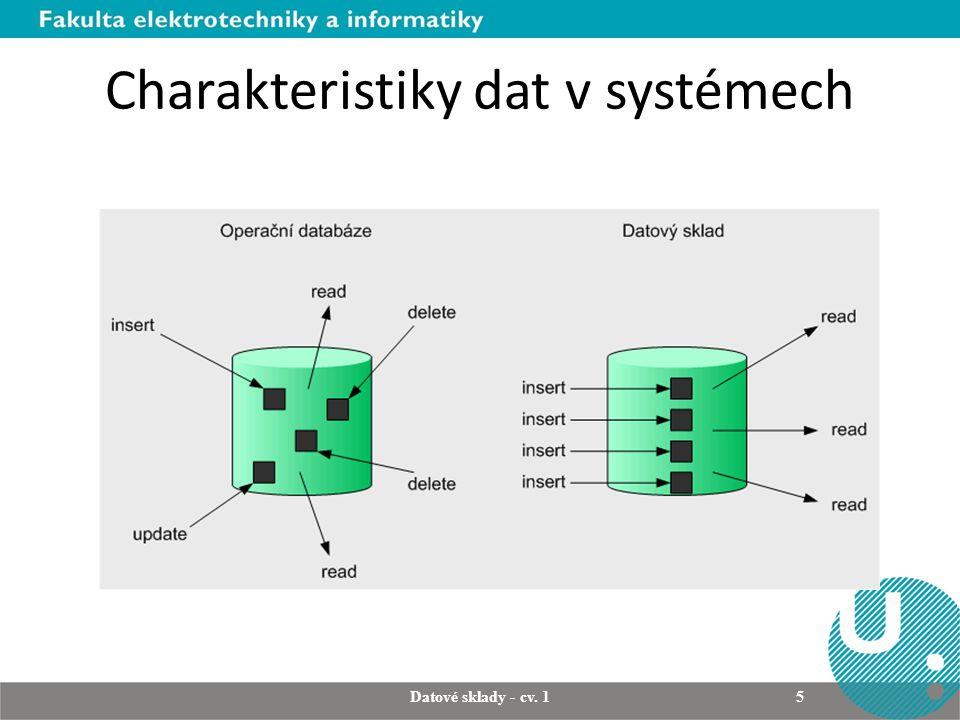 Charakteristiky dat v systémech Datové sklady - cv. 1 5