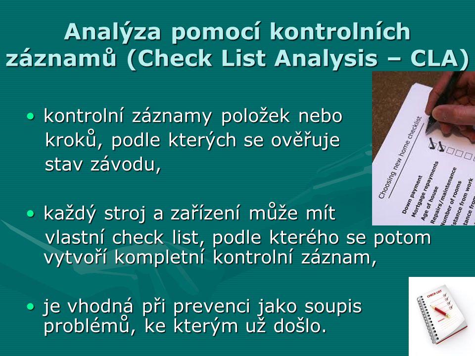 Analýza pomocí kontrolních záznamů (Check List Analysis – CLA) kontrolní záznamy položek nebokontrolní záznamy položek nebo kroků, podle kterých se ov