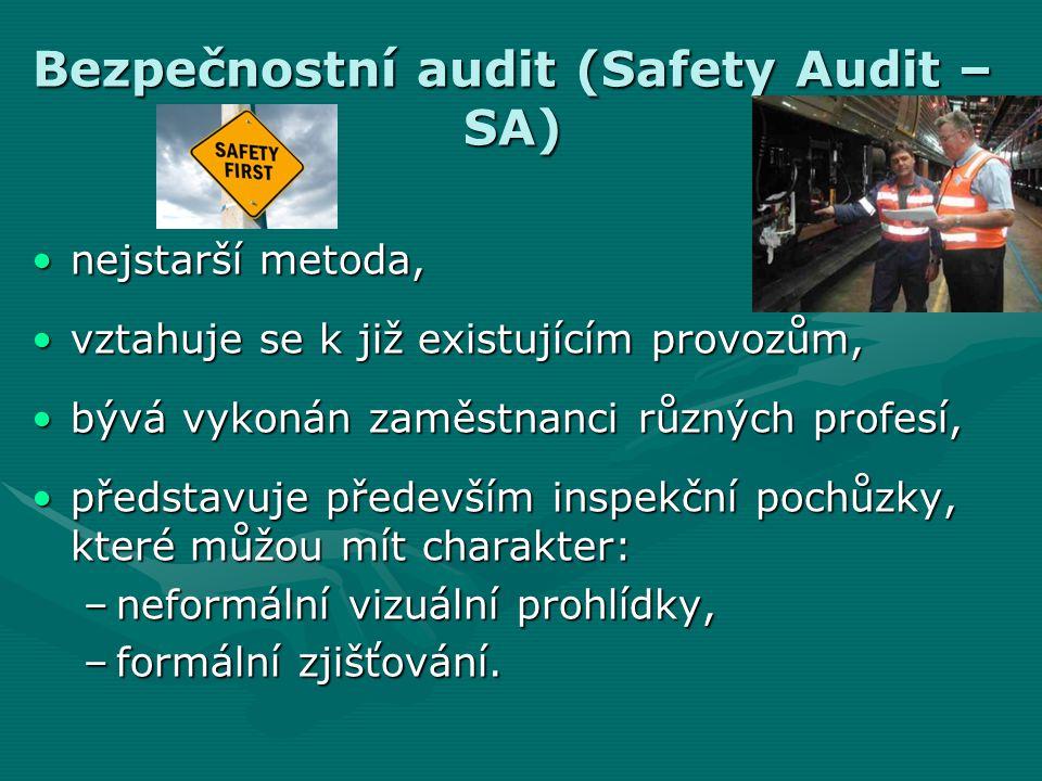 Bezpečnostní audit (Safety Audit – SA) nejstarší metoda,nejstarší metoda, vztahuje se k již existujícím provozům,vztahuje se k již existujícím provozů