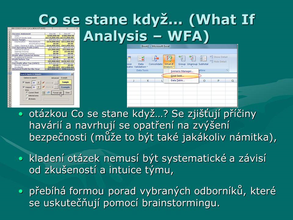 Co se stane když... (What If Analysis – WFA) otázkou Co se stane když…? Se zjišťují příčiny havárií a navrhují se opatření na zvýšení bezpečnosti (můž