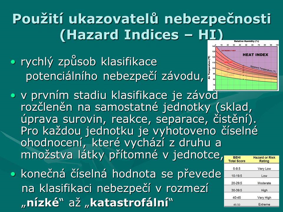 Použití ukazovatelů nebezpečnosti (Hazard Indices – HI) rychlý způsob klasifikacerychlý způsob klasifikace potenciálního nebezpečí závodu, potenciální