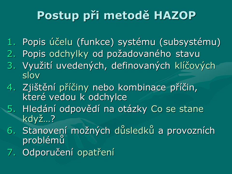 Postup při metodě HAZOP 1.Popis účelu (funkce) systému (subsystému) 2.Popis odchylky od požadovaného stavu 3.Využití uvedených, definovaných klíčových