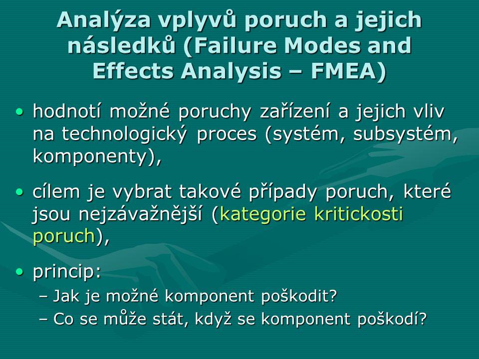 Analýza vplyvů poruch a jejich následků (Failure Modes and Effects Analysis – FMEA) hodnotí možné poruchy zařízení a jejich vliv na technologický proc