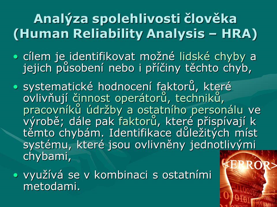 Analýza spolehlivosti člověka (Human Reliability Analysis – HRA) cílem je identifikovat možné lidské chyby a jejich působení nebo i příčiny těchto chy