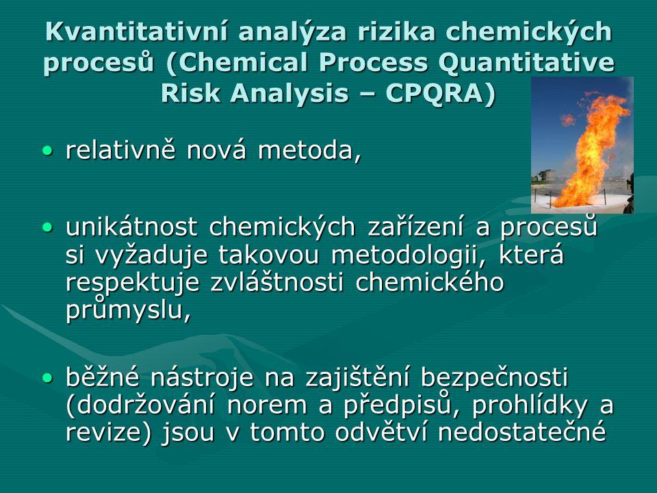 Kvantitativní analýza rizika chemických procesů (Chemical Process Quantitative Risk Analysis – CPQRA) relativně nová metoda,relativně nová metoda, uni