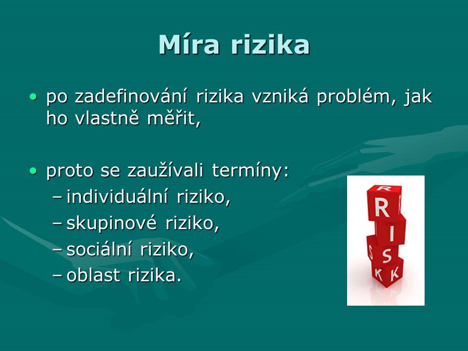 individuální riziko – riziko přijímané osobou v blízkosti zdroje rizika.