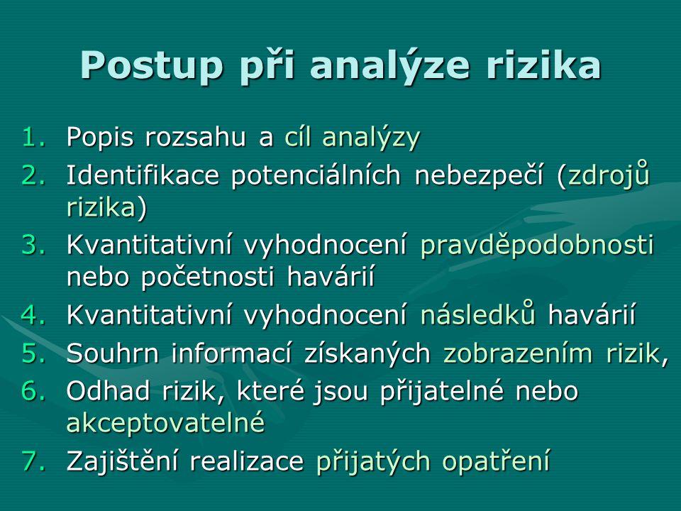 Postup při analýze rizika 1.Popis rozsahu a cíl analýzy 2.Identifikace potenciálních nebezpečí (zdrojů rizika) 3.Kvantitativní vyhodnocení pravděpodob