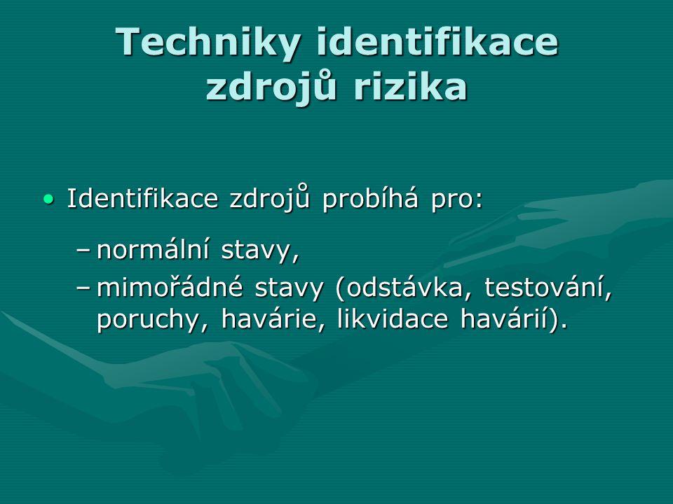 Techniky identifikace zdrojů rizika Identifikace zdrojů probíhá pro:Identifikace zdrojů probíhá pro: –normální stavy, –mimořádné stavy (odstávka, test