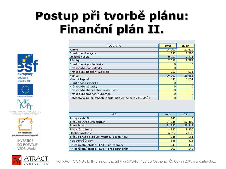 Postup při tvorbě plánu: Finanční plán II. ATRACT CONSULTING s.r.o., Javůrkova 505/46, 700 30 Ostrava, IČ: 60777206, www.atract.cz