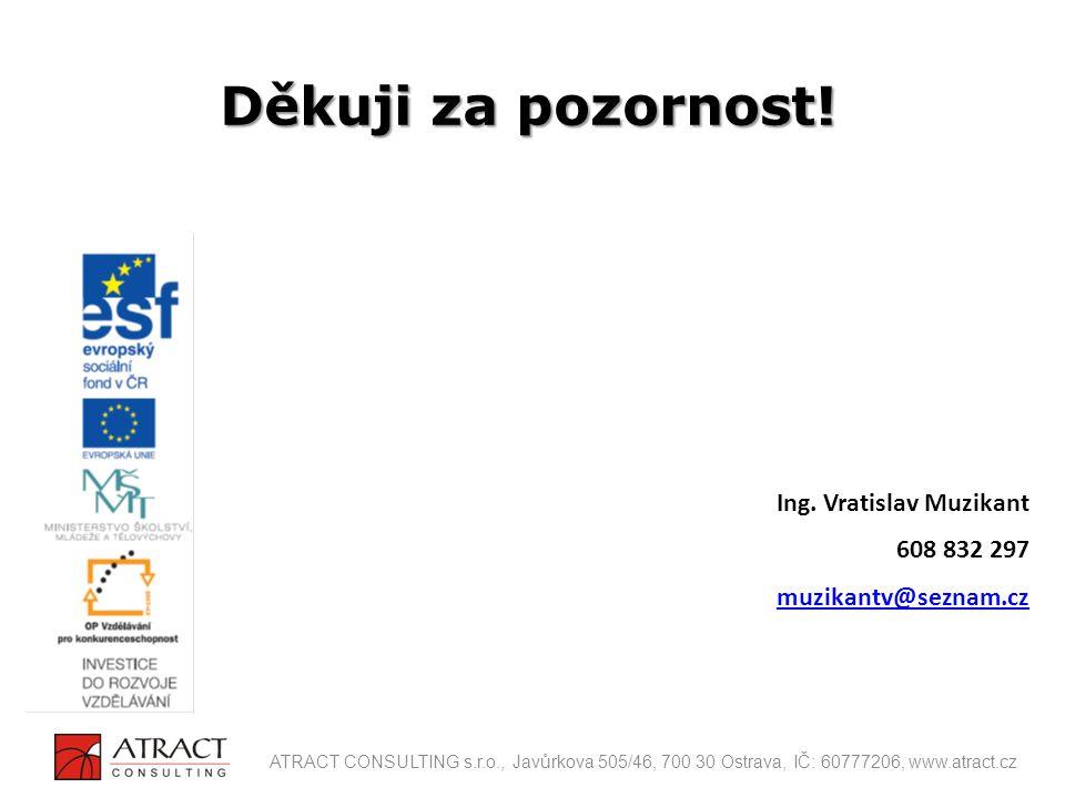 Ing. Vratislav Muzikant 608 832 297 muzikantv@seznam.cz Děkuji za pozornost! ATRACT CONSULTING s.r.o., Javůrkova 505/46, 700 30 Ostrava, IČ: 60777206,