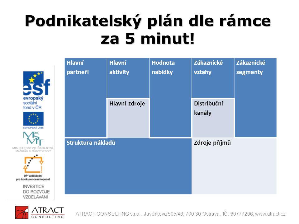 Podnikatelský plán dle rámce za 5 minut! ATRACT CONSULTING s.r.o., Javůrkova 505/46, 700 30 Ostrava, IČ: 60777206, www.atract.cz Hlavní partneři Hlavn