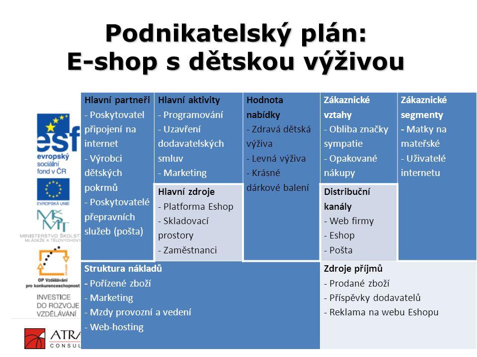 Podnikatelský plán: E-shop s dětskou výživou ATRACT CONSULTING s.r.o., Javůrkova 505/46, 700 30 Ostrava, IČ: 60777206, www.atract.cz Hlavní partneři -