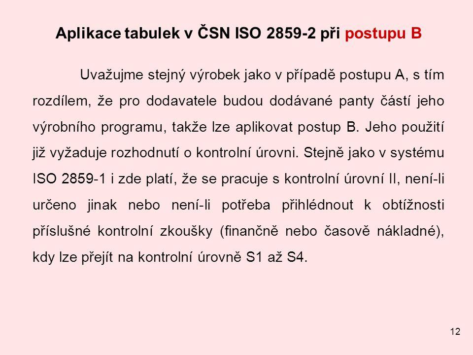 12 Aplikace tabulek v ČSN ISO 2859-2 při postupu B Uvažujme stejný výrobek jako v případě postupu A, s tím rozdílem, že pro dodavatele budou dodávané